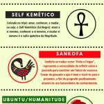 Infográfico - Negritude Quântica